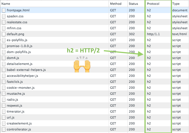 "Screenshot of the protocol column showing network traffic as ""h2"""