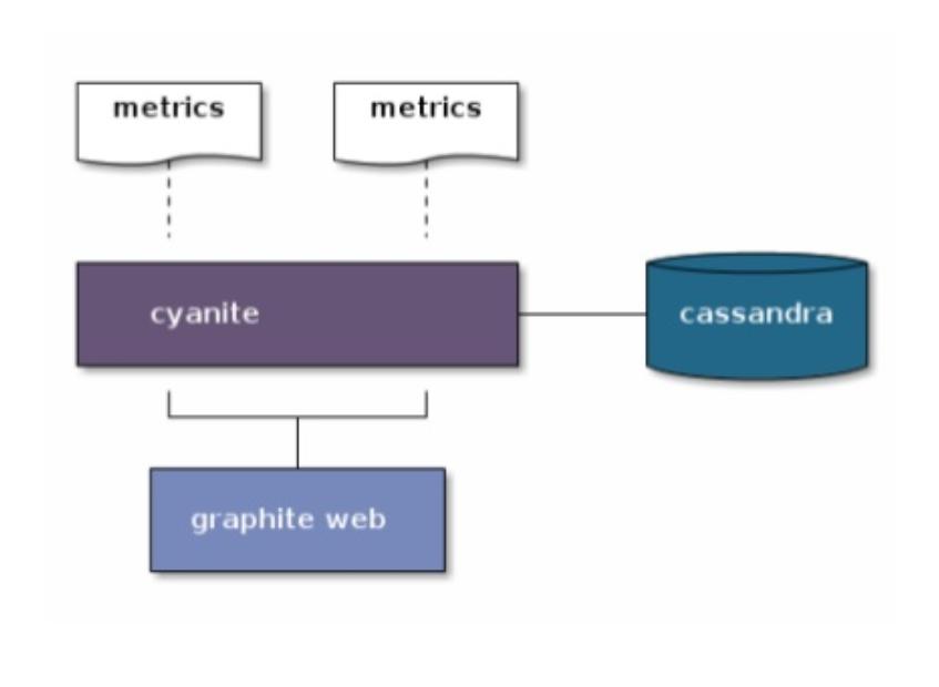 Graphite Cyanite